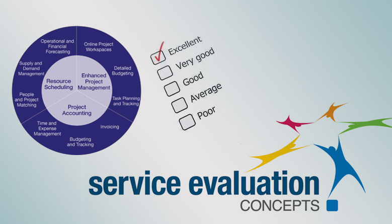 Health Care Service Evaluation
